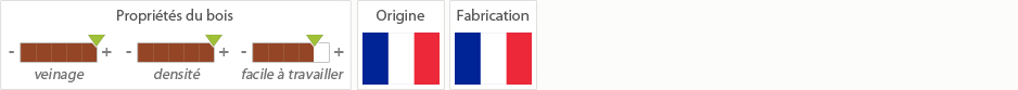Parquet origine et fabrication France