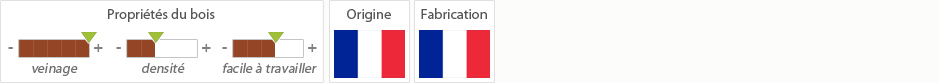 poutre douglas brute origine et fabrication france